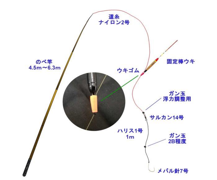 ウキゴムを使って道糸に固定する固定ウキ仕掛け