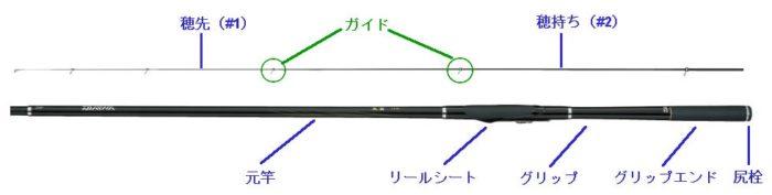 釣り竿の外観と各部の名称